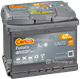 Akumulator CENTRA CA472