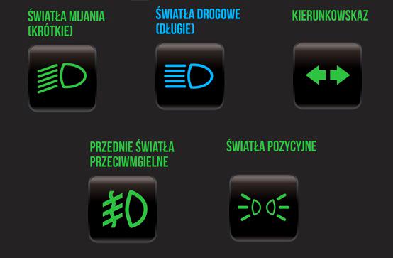 Kontrolki W Samochodzie >> Światła samochodowe, o których należy pamiętać